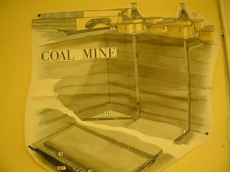 coal mine underground map
